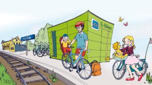 Bike-Station mit Fahrradverleih und Biker-Hotel am Bahnhof in Naila